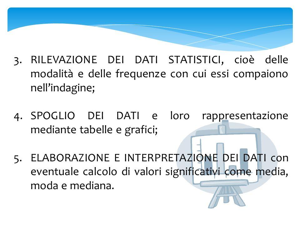 RILEVAZIONE DEI DATI STATISTICI, cioè delle modalità e delle frequenze con cui essi compaiono nell'indagine;