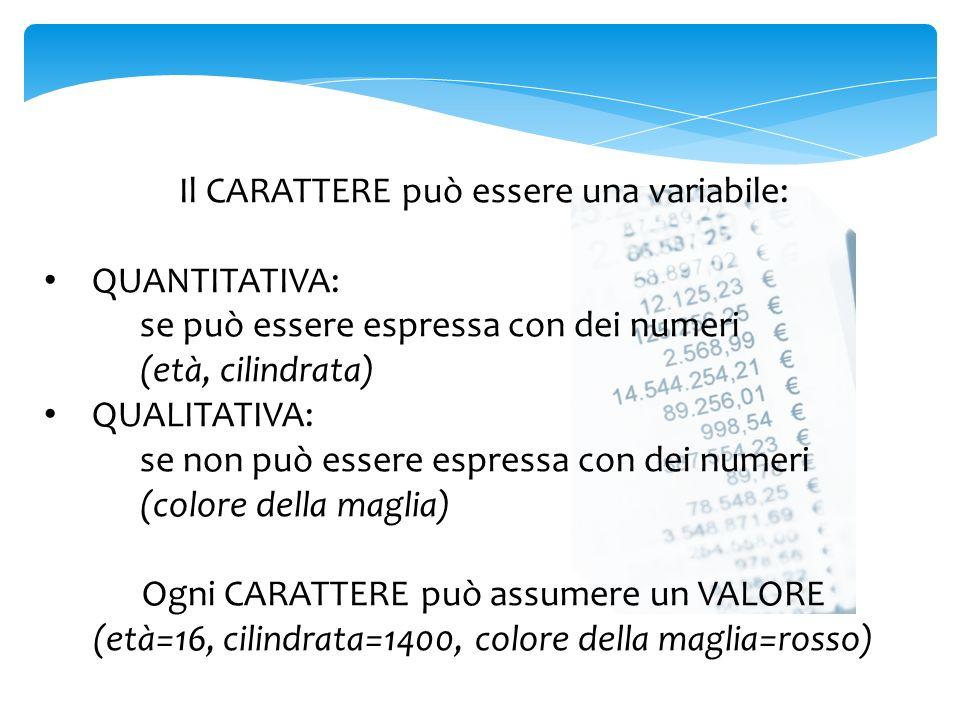 Il CARATTERE può essere una variabile: QUANTITATIVA: