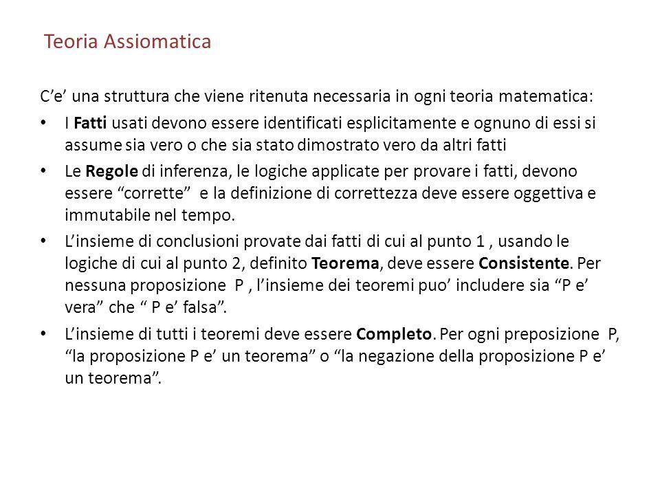 Teoria Assiomatica C'e' una struttura che viene ritenuta necessaria in ogni teoria matematica: