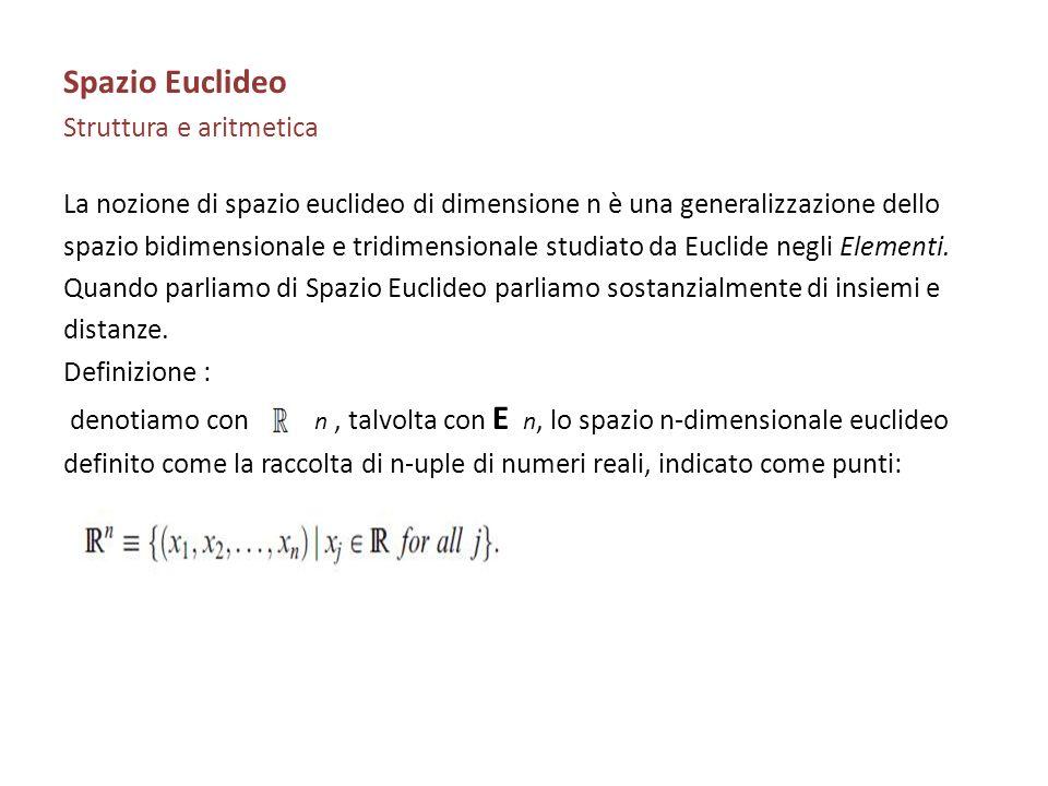 Spazio Euclideo Struttura e aritmetica