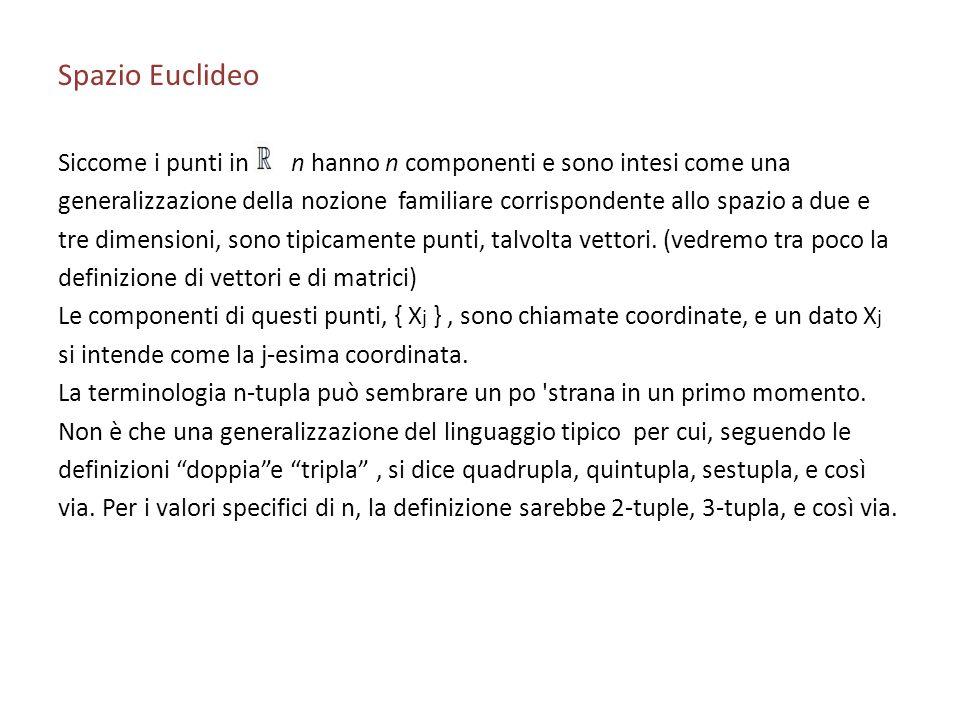 Spazio Euclideo Siccome i punti in n hanno n componenti e sono intesi come una.