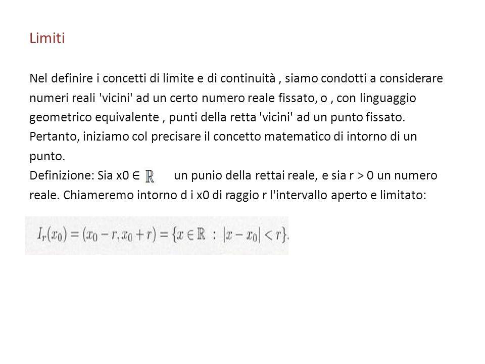 LimitiNel definire i concetti di limite e di continuità , siamo condotti a considerare.
