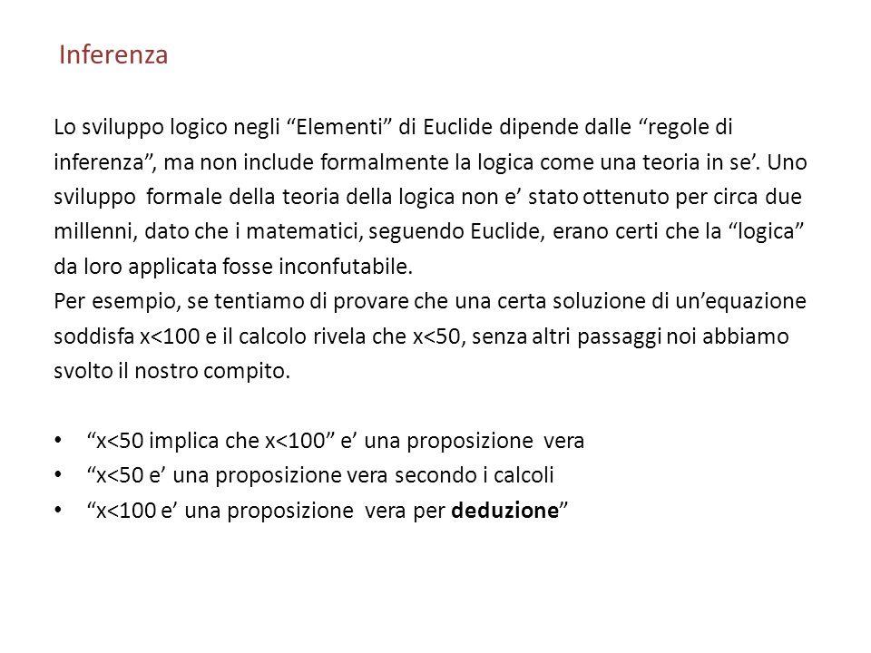 Inferenza Lo sviluppo logico negli Elementi di Euclide dipende dalle regole di.