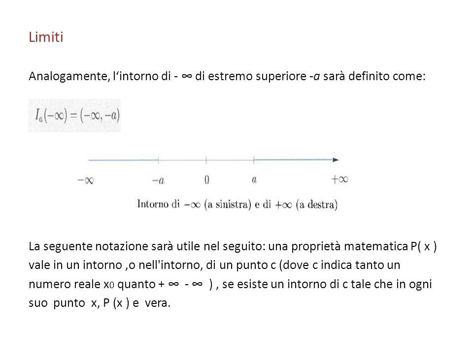 Limiti Analogamente, l'intorno di - ∞ di estremo superiore -a sarà definito come: