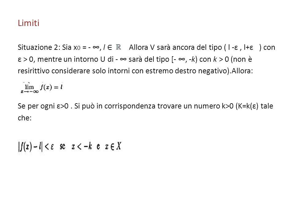 Limiti Situazione 2: Sia x0 = - ∞, l ∈ . Allora V sarà ancora del tipo ( l -ε , l+ε ) con.