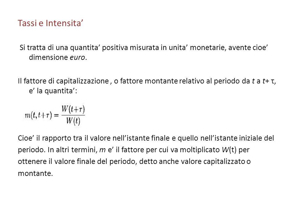 Tassi e Intensita' Si tratta di una quantita' positiva misurata in unita' monetarie, avente cioe' dimensione euro.