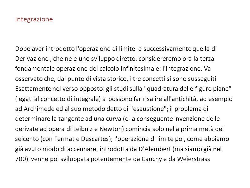 IntegrazioneDopo aver introdotto l operazione di limite e successivamente quella di.