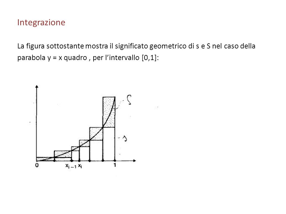 IntegrazioneLa figura sottostante mostra il significato geometrico di s e S nel caso della.