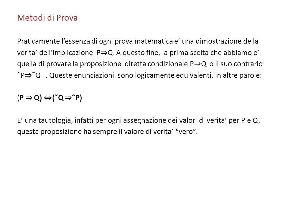 Metodi di ProvaPraticamente l'essenza di ogni prova matematica e' una dimostrazione della.