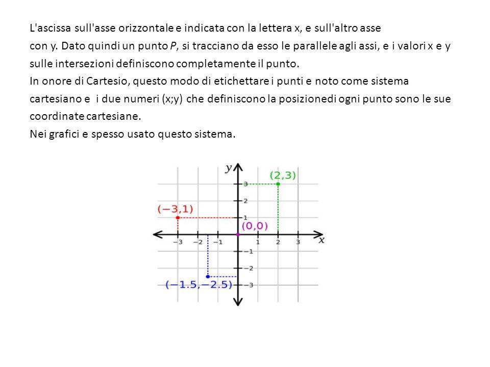 L ascissa sull asse orizzontale e indicata con la lettera x, e sull altro asse con y.