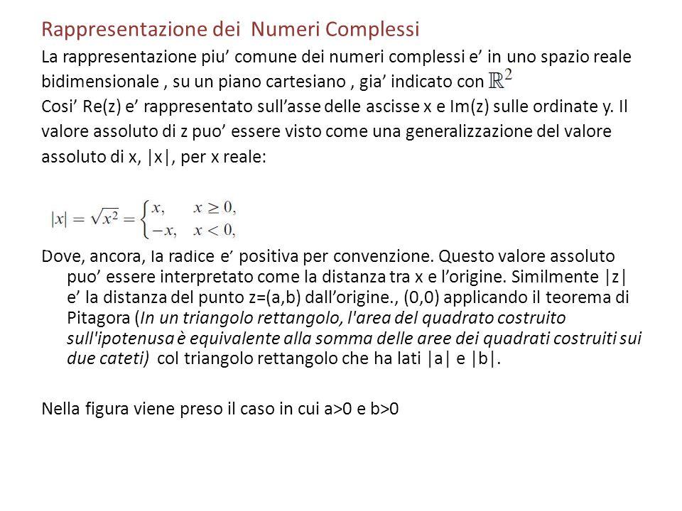 Rappresentazione dei Numeri Complessi