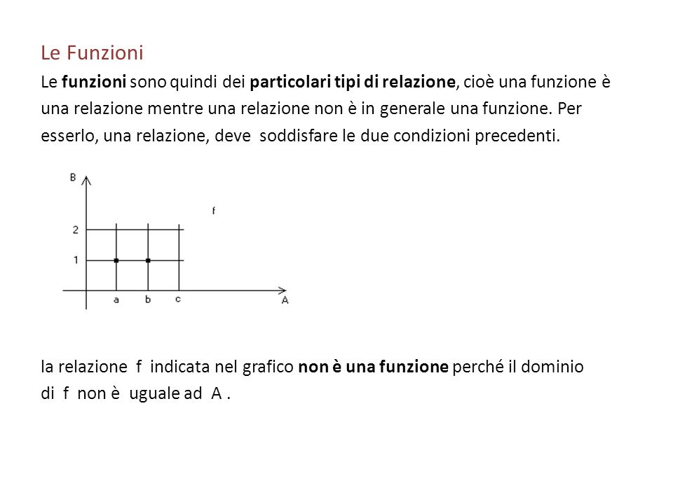 Le Funzioni Le funzioni sono quindi dei particolari tipi di relazione, cioè una funzione è.