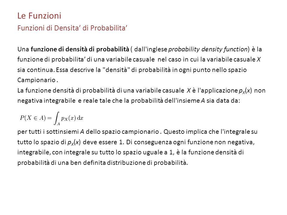 Le Funzioni Funzioni di Densita' di Probabilita'