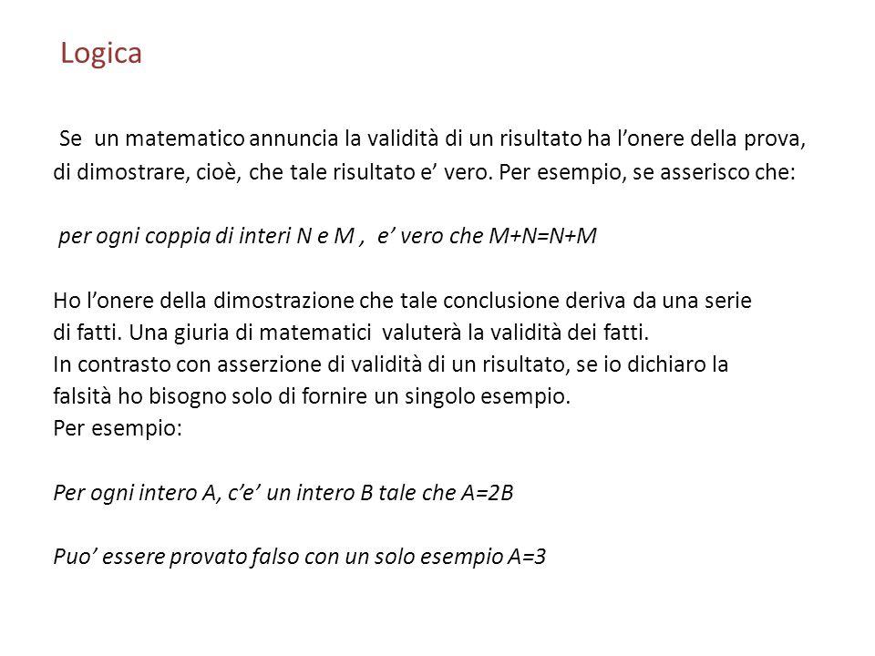 Logica Se un matematico annuncia la validità di un risultato ha l'onere della prova,