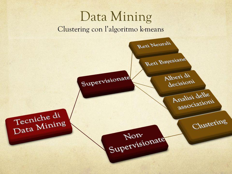 Data Mining Clustering con l'algoritmo k-means Tecniche di Data Mining