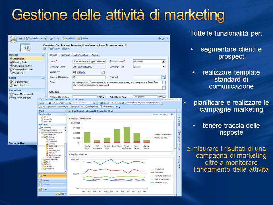 Gestione delle attività di marketing