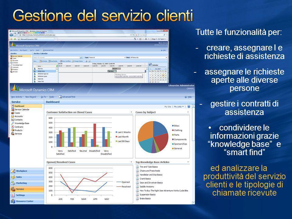 Gestione del servizio clienti