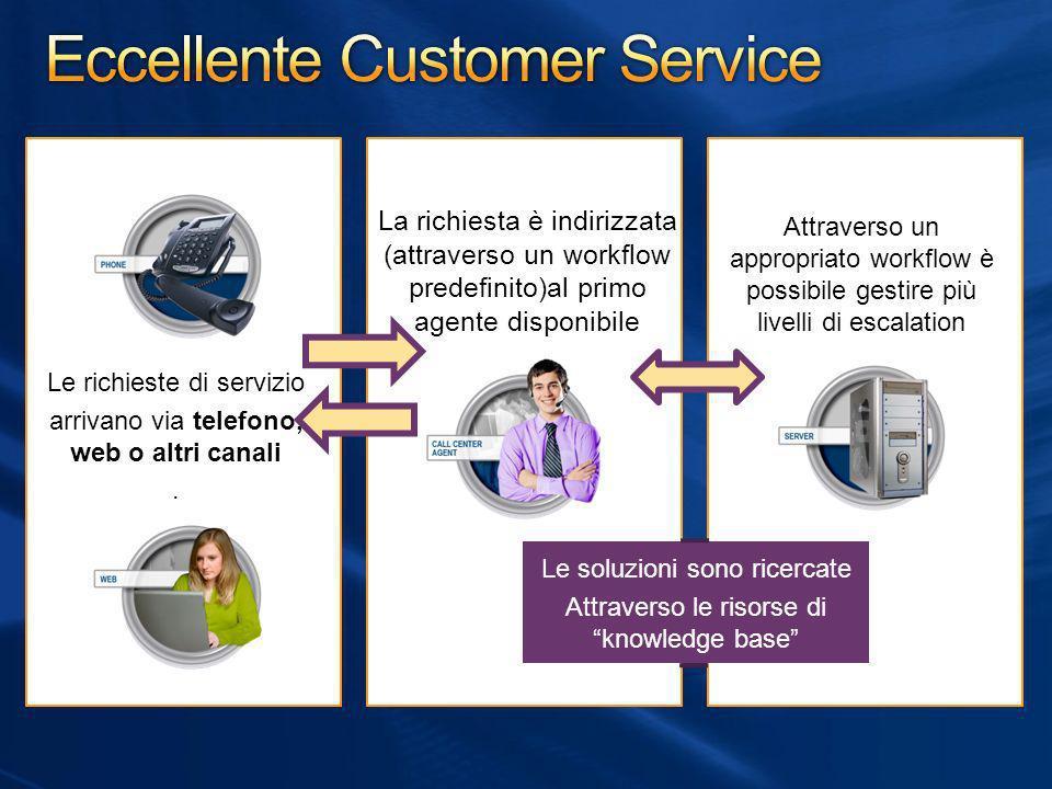 Eccellente Customer Service