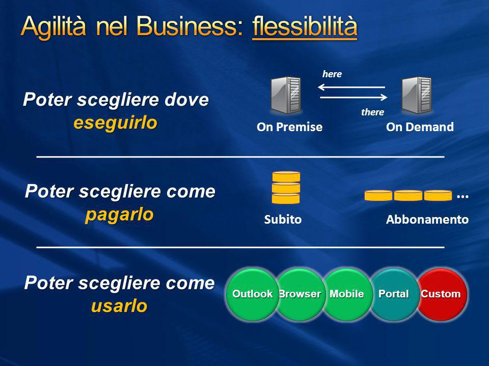 Agilità nel Business: flessibilità