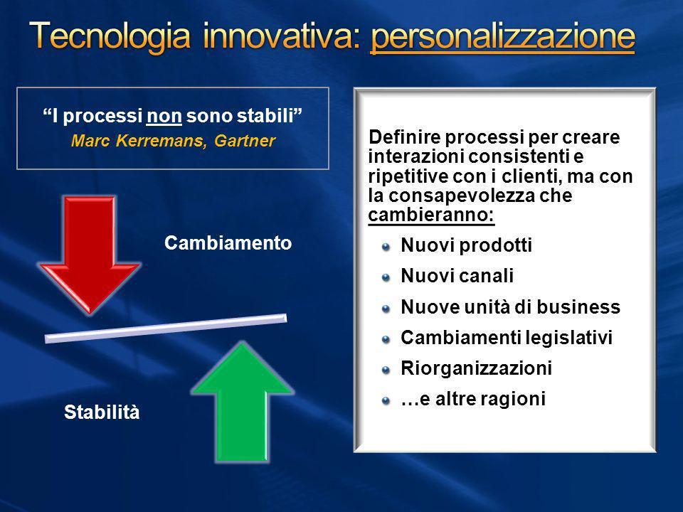 Tecnologia innovativa: personalizzazione