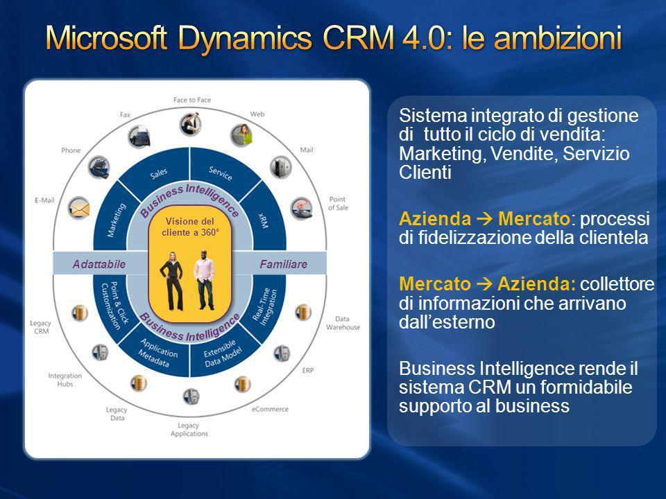 Microsoft Dynamics CRM 4.0: le ambizioni