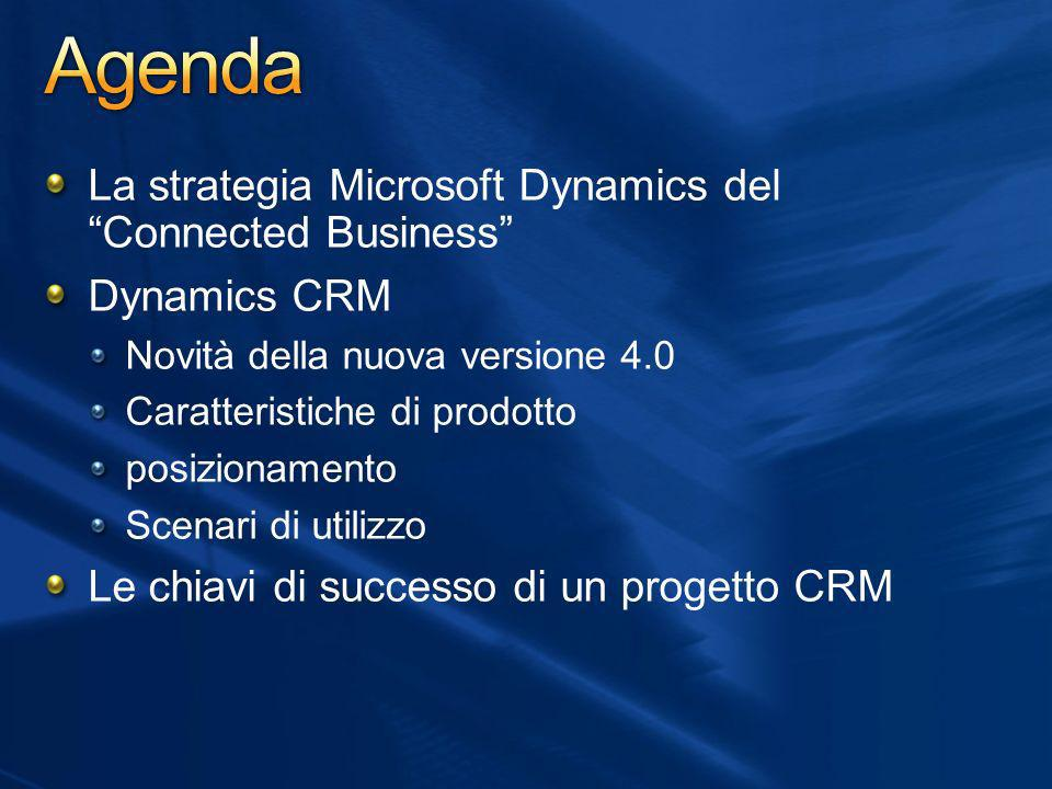 Agenda La strategia Microsoft Dynamics del Connected Business