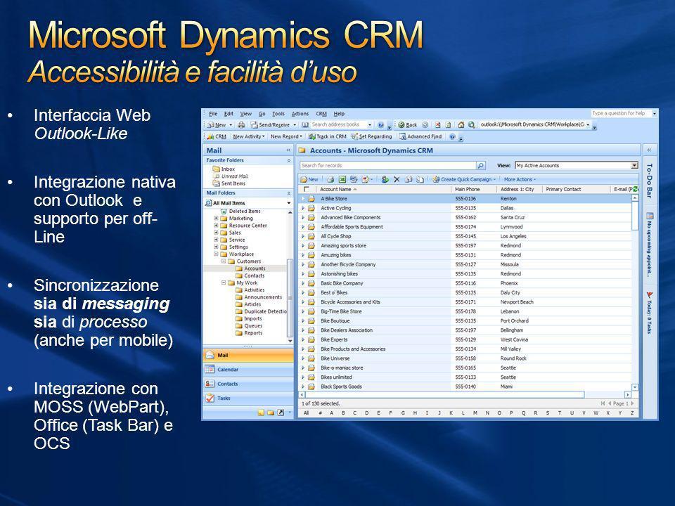 Microsoft Dynamics CRM Accessibilità e facilità d'uso