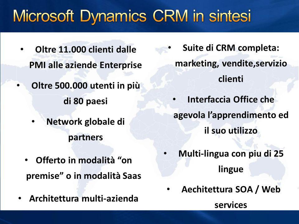 Microsoft Dynamics CRM in sintesi