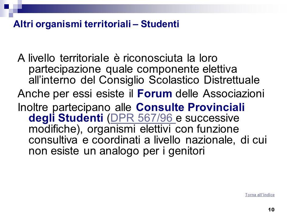 Altri organismi territoriali – Studenti