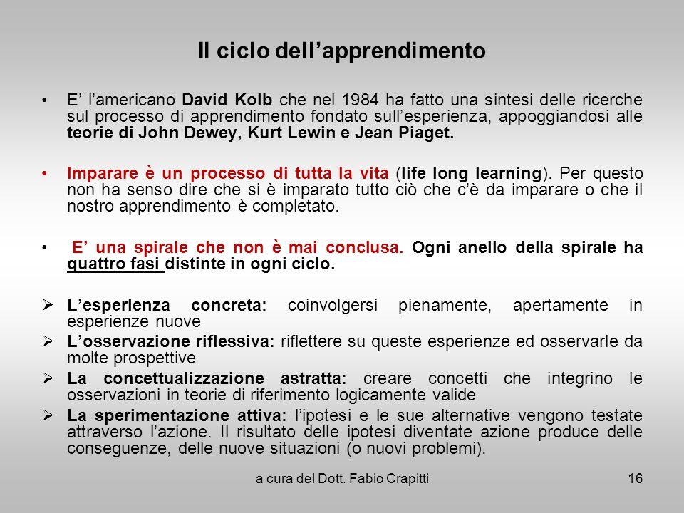 Il ciclo dell'apprendimento