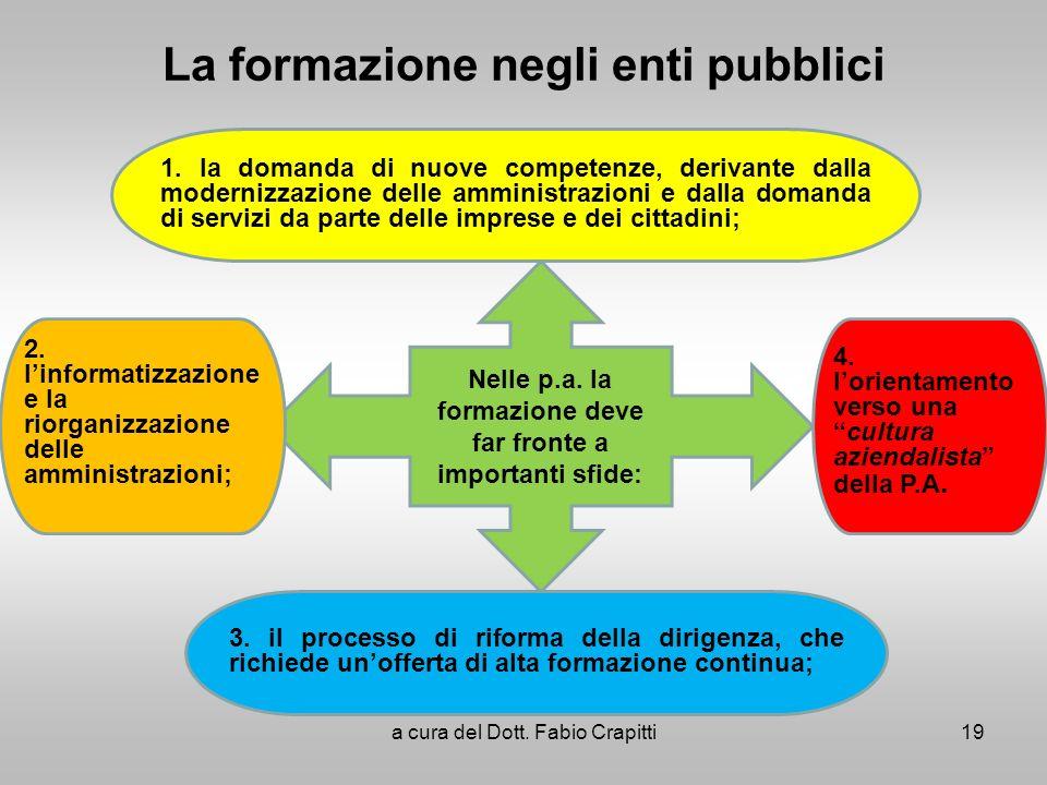 La formazione negli enti pubblici