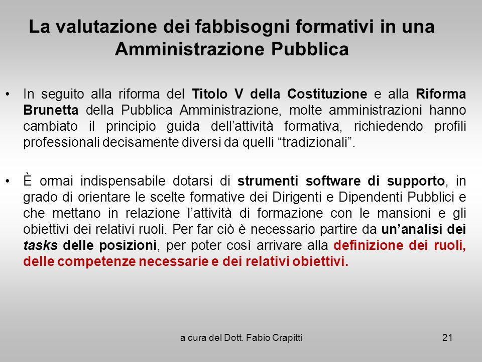 a cura del Dott. Fabio Crapitti
