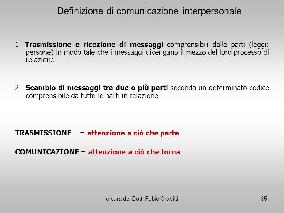 Definizione di comunicazione interpersonale