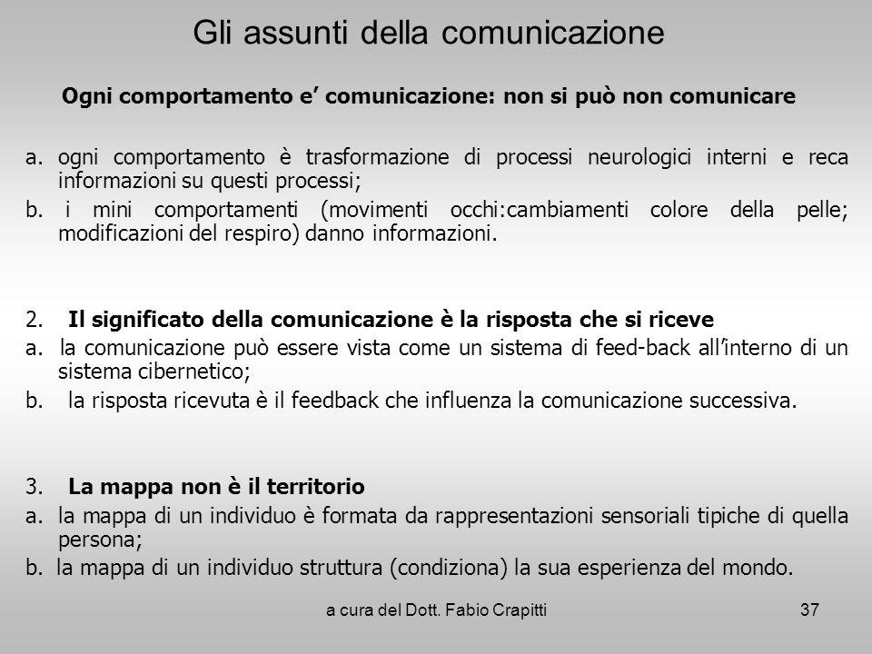 Gli assunti della comunicazione