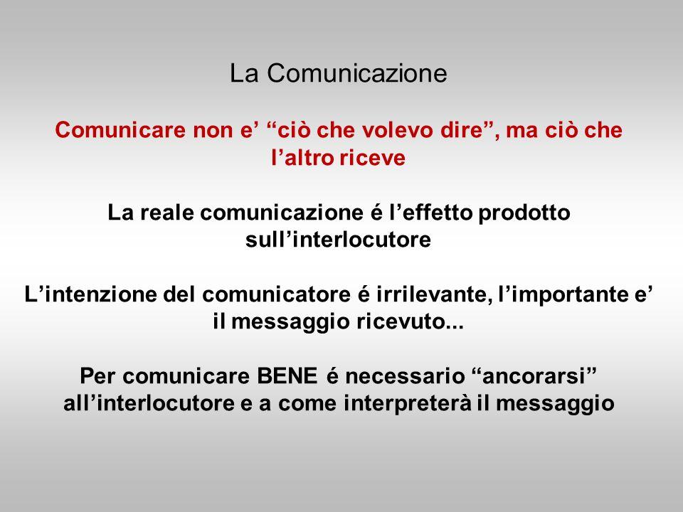 La Comunicazione Comunicare non e' ciò che volevo dire , ma ciò che l'altro riceve La reale comunicazione é l'effetto prodotto sull'interlocutore L'intenzione del comunicatore é irrilevante, l'importante e' il messaggio ricevuto...