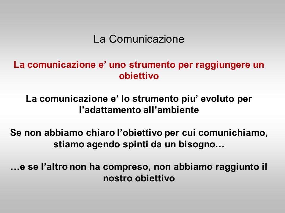 La Comunicazione La comunicazione e' uno strumento per raggiungere un obiettivo La comunicazione e' lo strumento piu' evoluto per l'adattamento all'ambiente Se non abbiamo chiaro l'obiettivo per cui comunichiamo, stiamo agendo spinti da un bisogno… …e se l'altro non ha compreso, non abbiamo raggiunto il nostro obiettivo