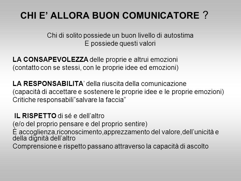 CHI E' ALLORA BUON COMUNICATORE