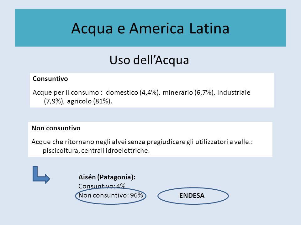 Acqua e America Latina Uso dell'Acqua Consuntivo