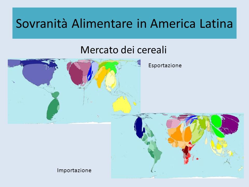 Sovranità Alimentare in America Latina