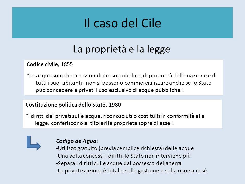 Il caso del Cile La proprietà e la legge Codice civile, 1855