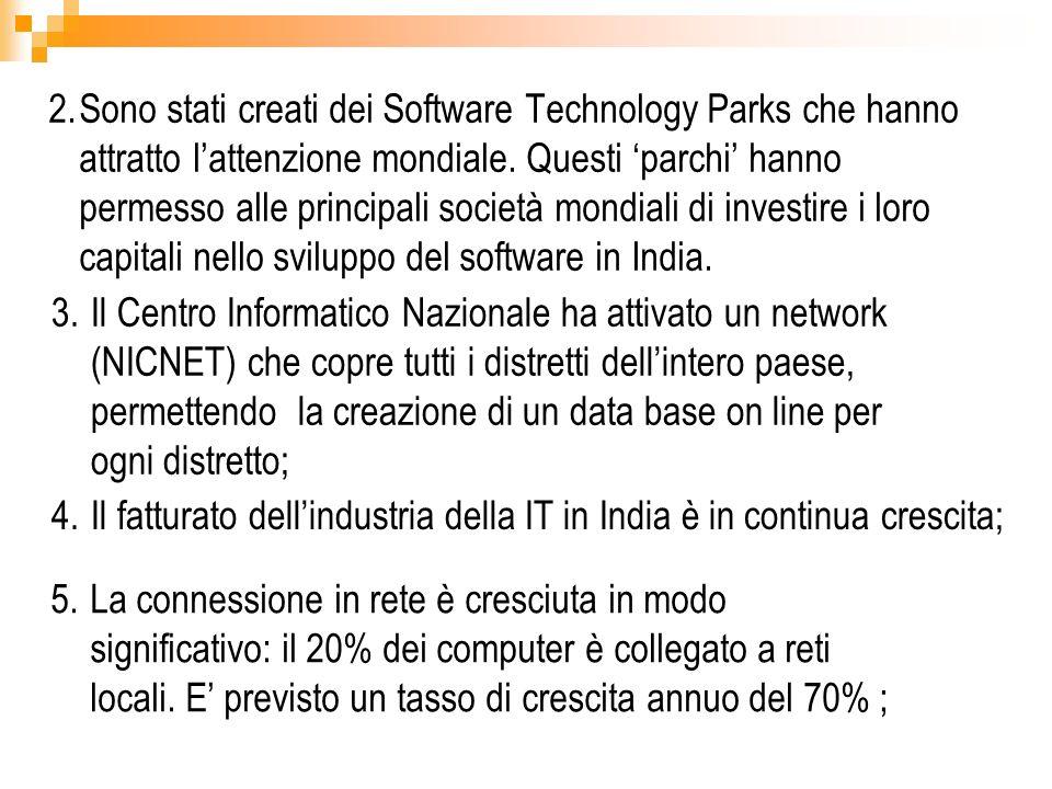 Sono stati creati dei Software Technology Parks che hanno attratto l'attenzione mondiale. Questi 'parchi' hanno permesso alle principali società mondiali di investire i loro capitali nello sviluppo del software in India.