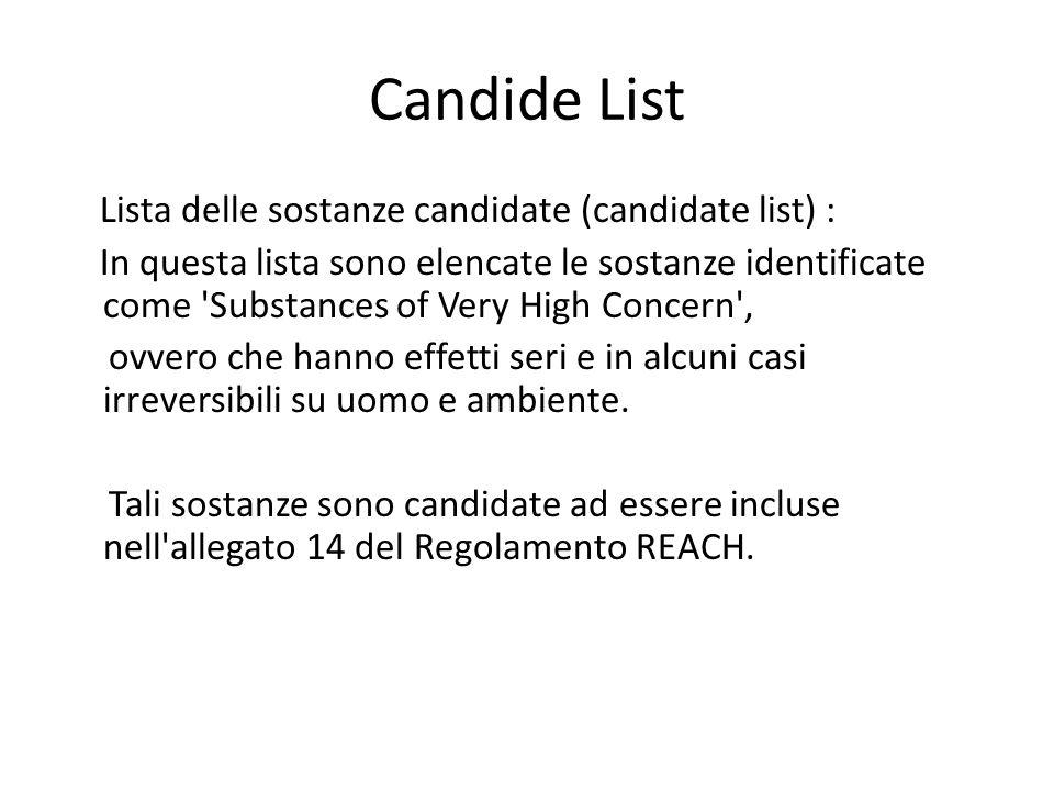 Candide List