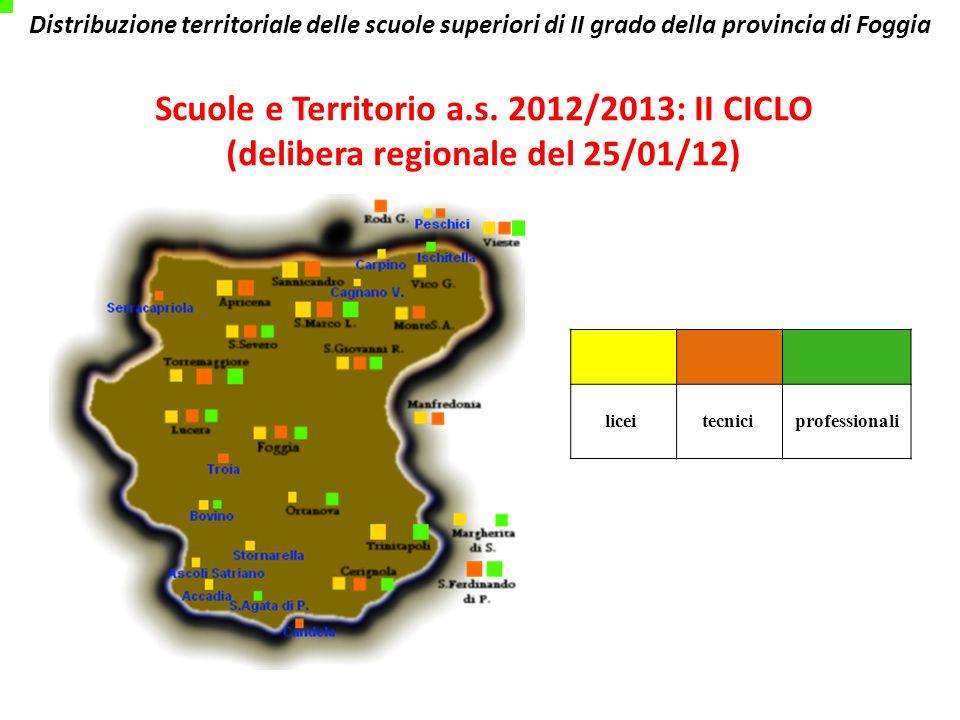 Distribuzione territoriale delle scuole superiori di II grado della provincia di Foggia