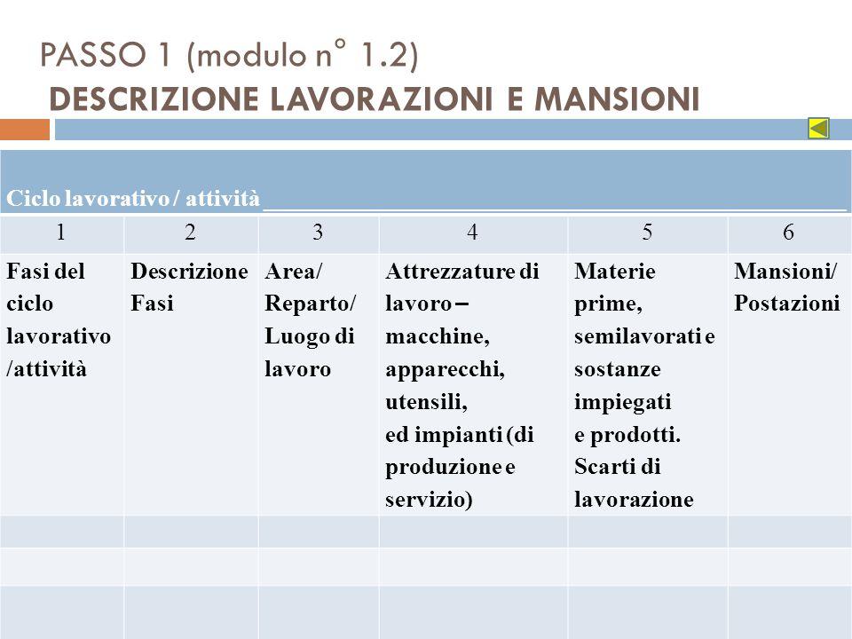 PASSO 1 (modulo n° 1.2) DESCRIZIONE LAVORAZIONI E MANSIONI