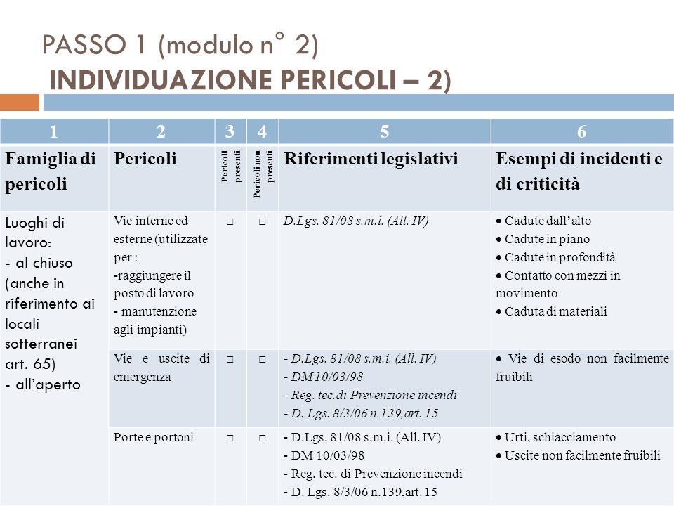 PASSO 1 (modulo n° 2) INDIVIDUAZIONE PERICOLI – 2)