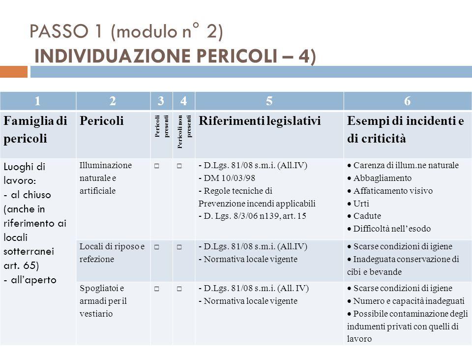 PASSO 1 (modulo n° 2) INDIVIDUAZIONE PERICOLI – 4)