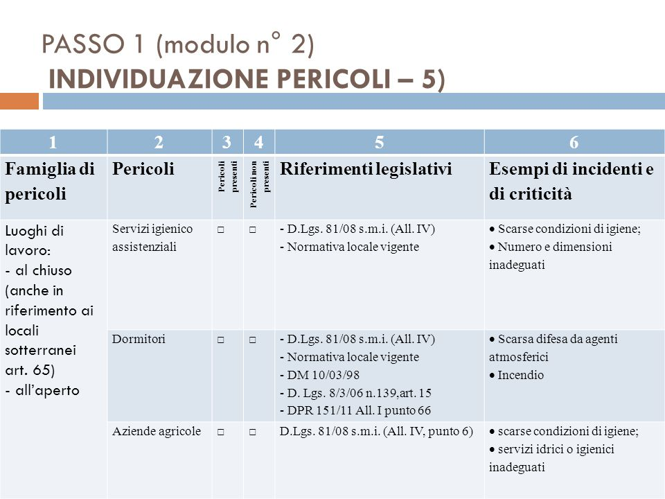 PASSO 1 (modulo n° 2) INDIVIDUAZIONE PERICOLI – 5)