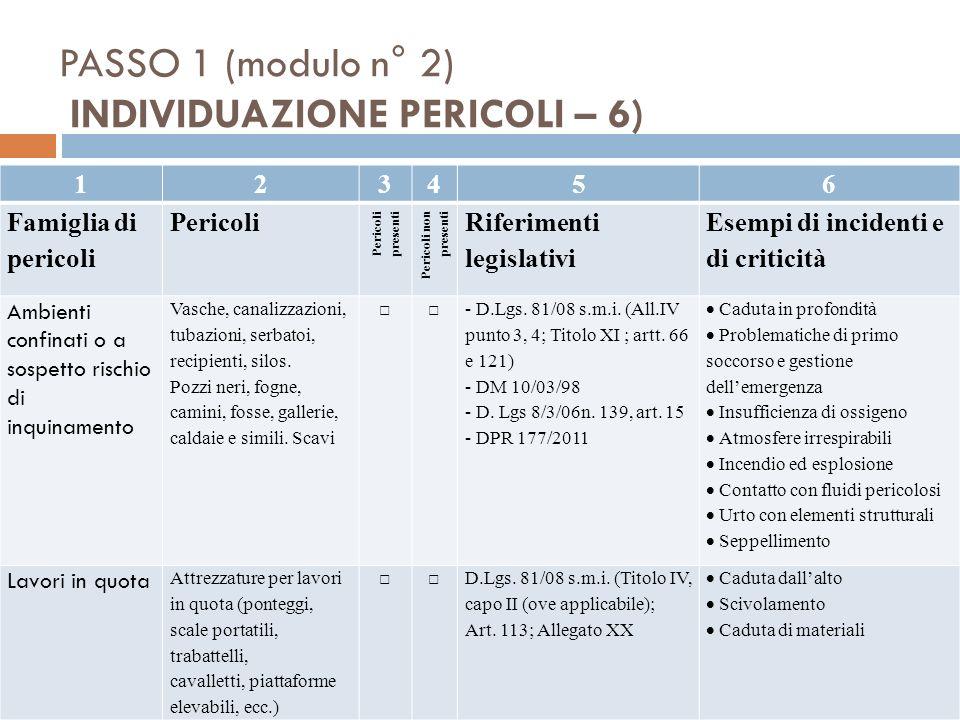 PASSO 1 (modulo n° 2) INDIVIDUAZIONE PERICOLI – 6)