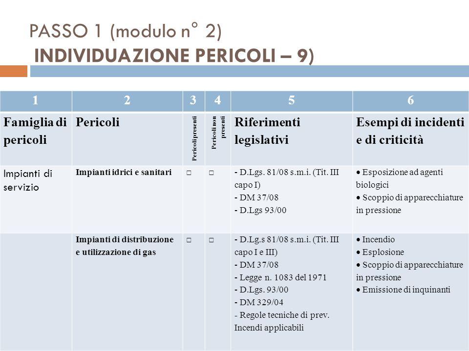 PASSO 1 (modulo n° 2) INDIVIDUAZIONE PERICOLI – 9)
