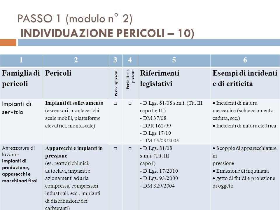 PASSO 1 (modulo n° 2) INDIVIDUAZIONE PERICOLI – 10)